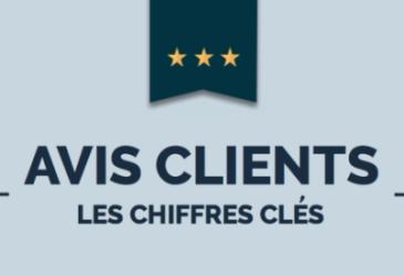 InfographieAvisClients