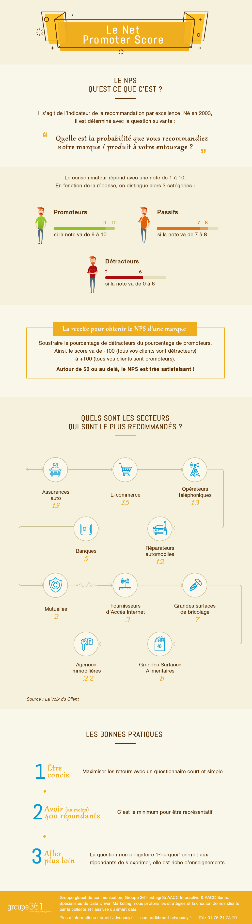 Infographie NPS